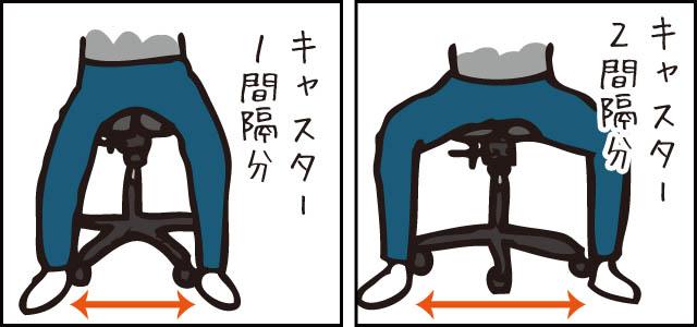 足の角度を広げる