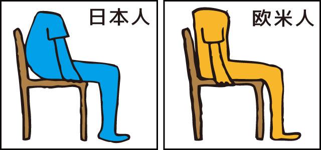 日本人 欧米人 座り方