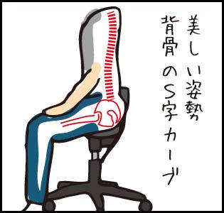 背骨がS字カーブ