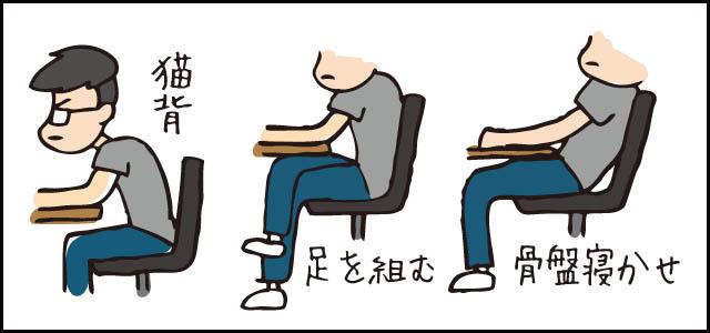 腰痛 坐骨神経痛 肩こり 悪い座り方 姿勢