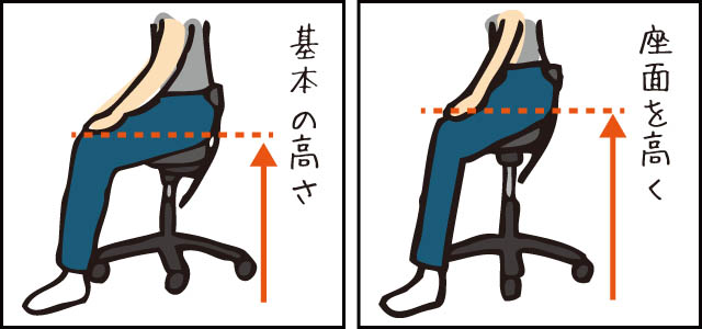 座面の高さを変える